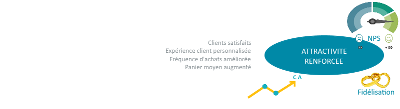 donnees-client